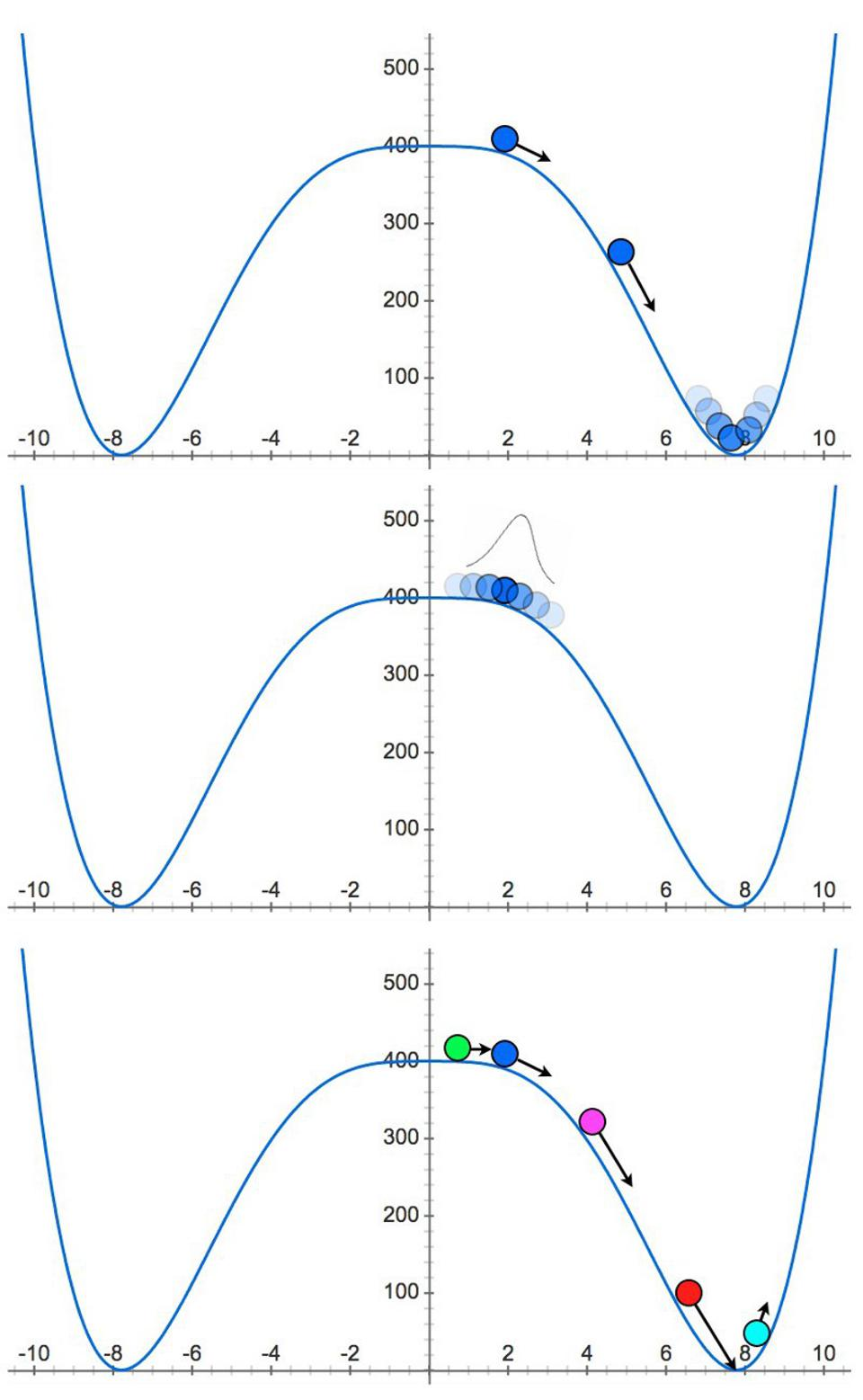 The difference between a classical field (top), and the quantum field of inflation.
