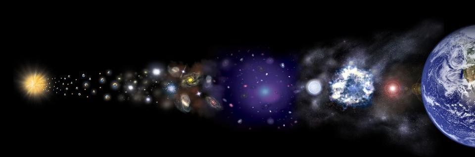 Our Universe, as it evolved from the hot Big Bang until the present day.