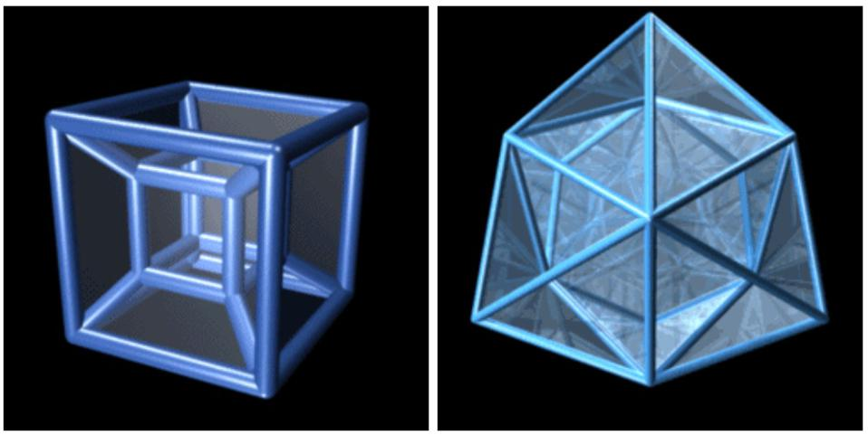 Extra dimensions bring with them extra possibilities.