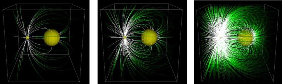 Electric fields and electric forces are all well-described by vectors.