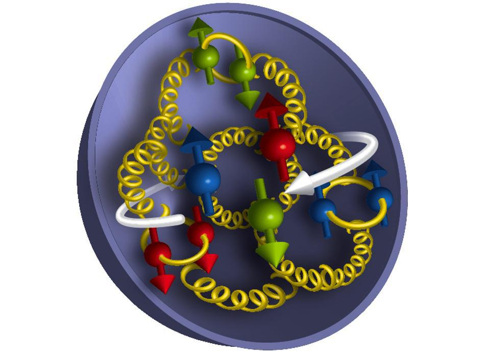 The internal structure of a proton, with quarks, gluons, and quark spin shown.