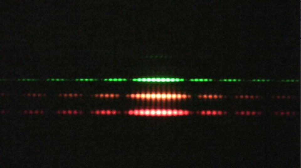 Double slit pattern for three different wavelengths of light.