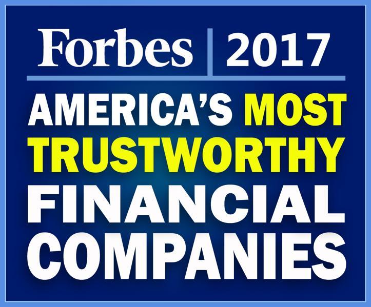 America's Most Trustworthy Financial Companies, 2017