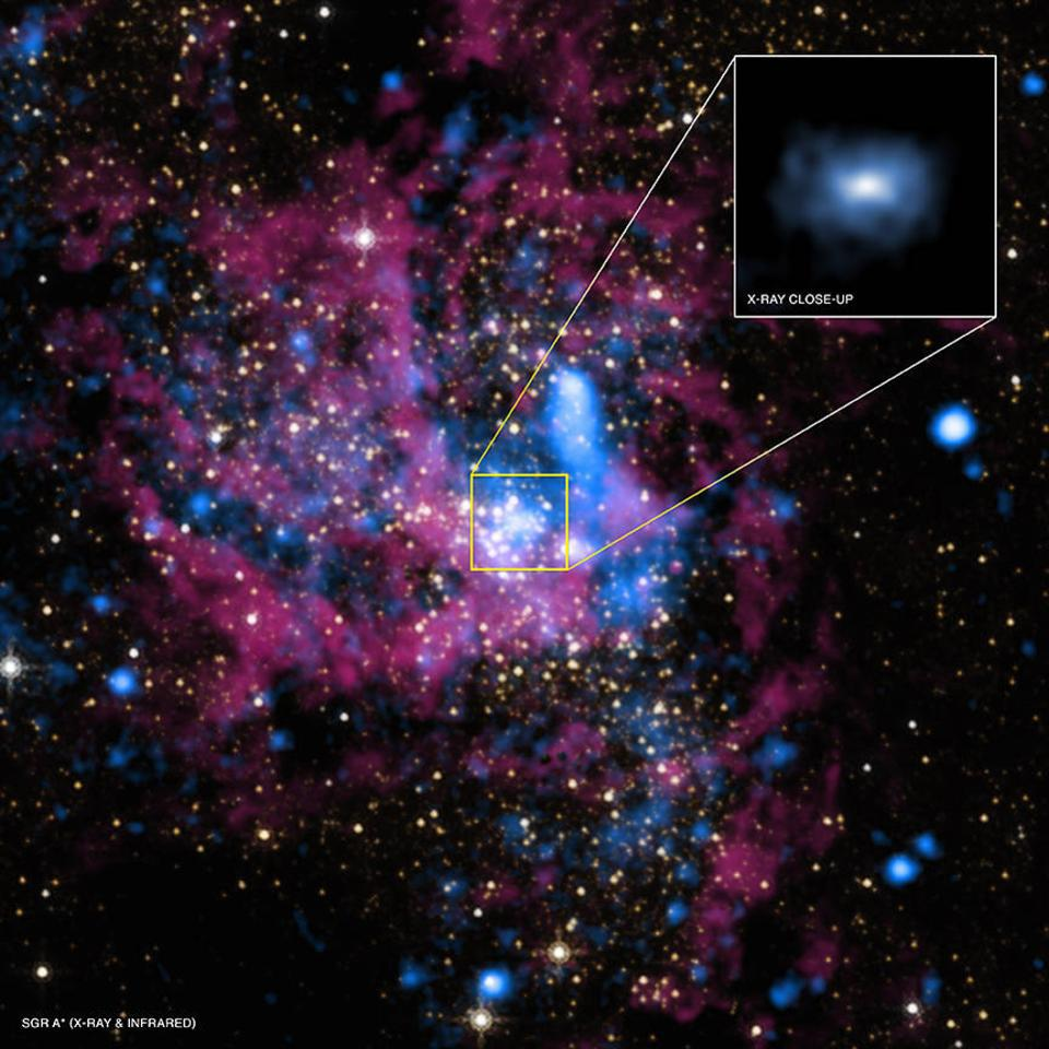 The supermassive black hole at the center of our galaxy flares brightly in X-rays.