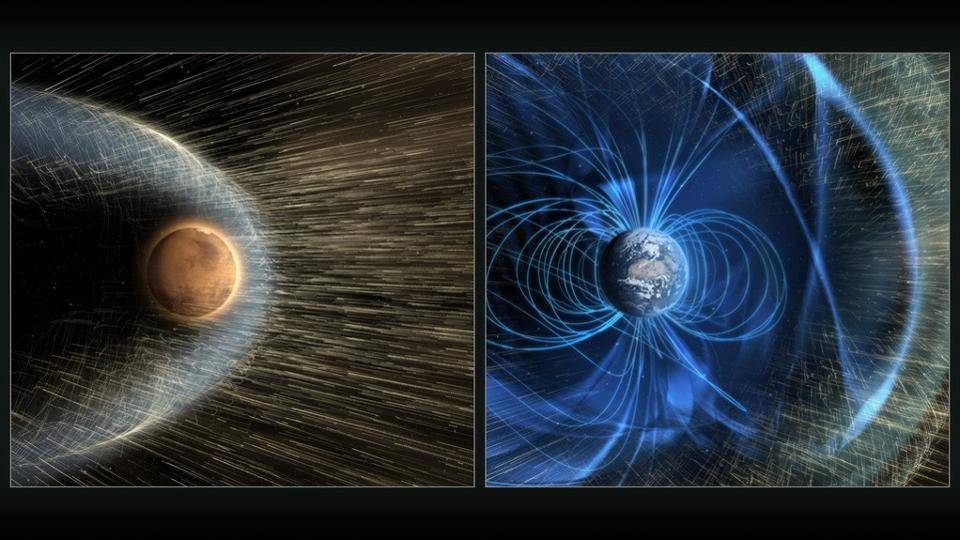 Mars, the red planet, has no magnetic field to protect it from the solar wind