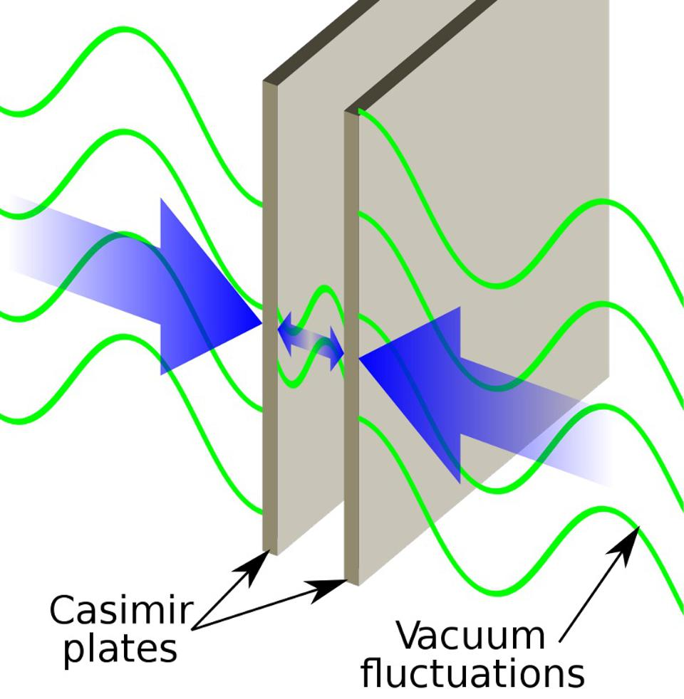 An illustration of the Casimir effect and forbidden modes between two conducting plates.