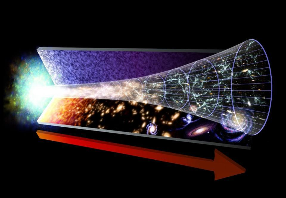 The expanding Universe, with late-time dark energy, originated in a Big Bang.