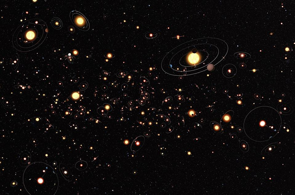 A visualization of the planets found in orbit around other stars.