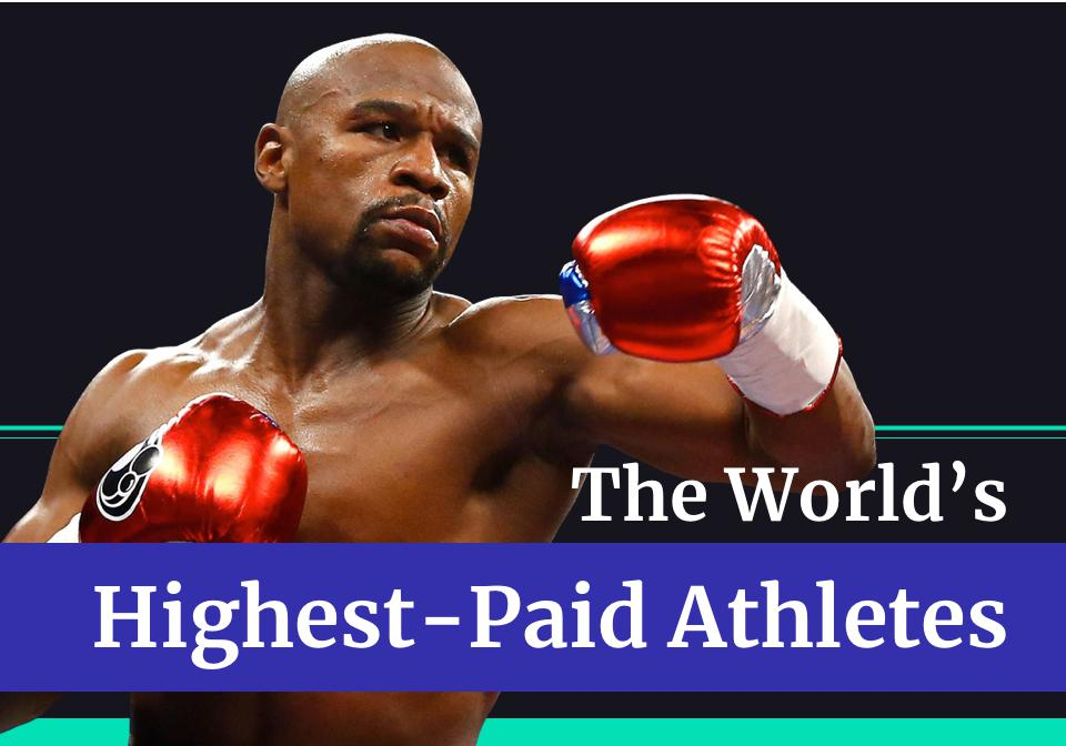 Who gets paid the most in sports