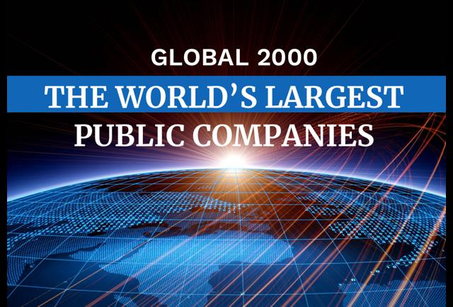 the world's largest public companies list