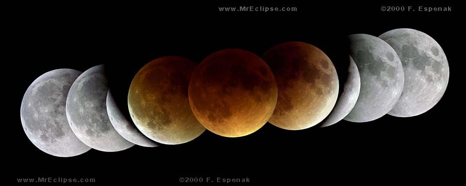 The Moon as seen during various stages of a lunar eclipse, stitched together.