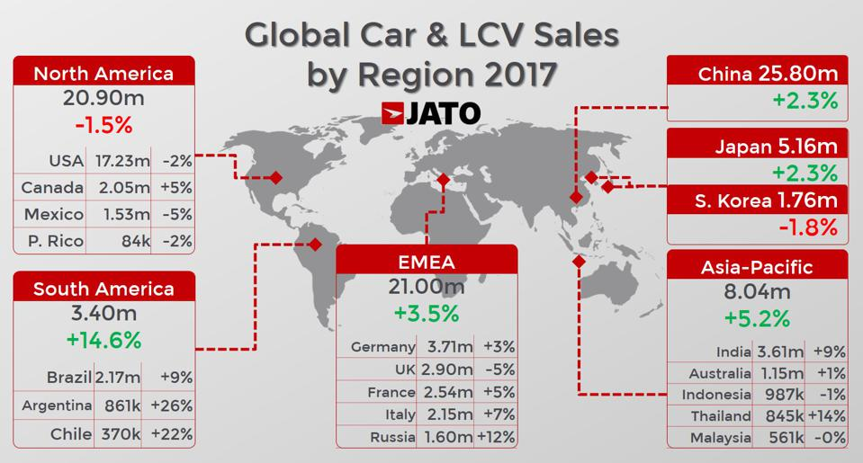 Global Car Sales 2017