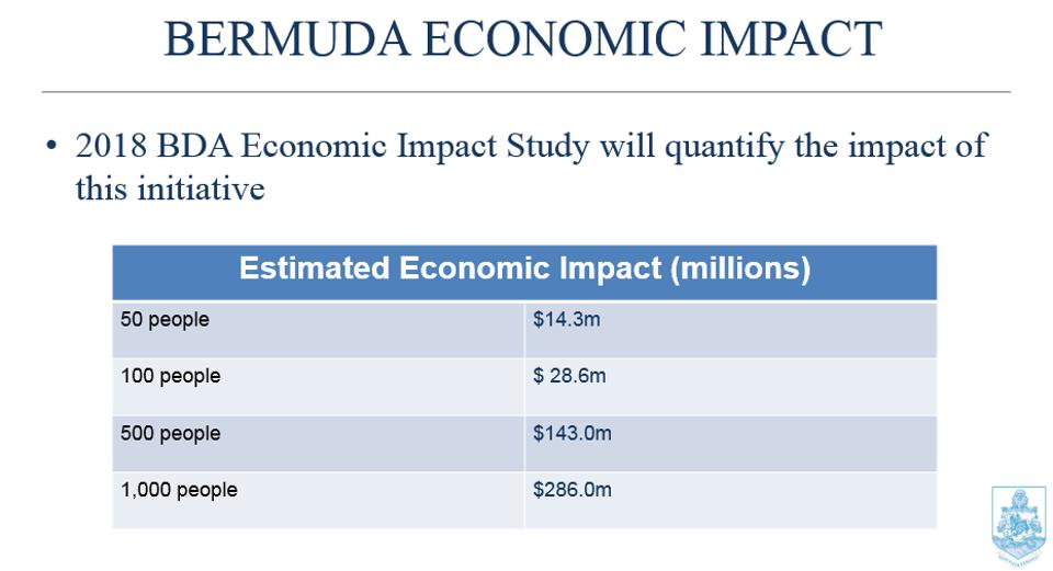 Excerpt from the Bermuda Fintech Strategy report by the Bermuda Monetary Authority.