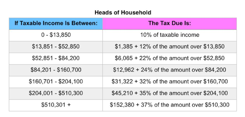 Image result for Income Tax Due According to 2019 standard tax deduction