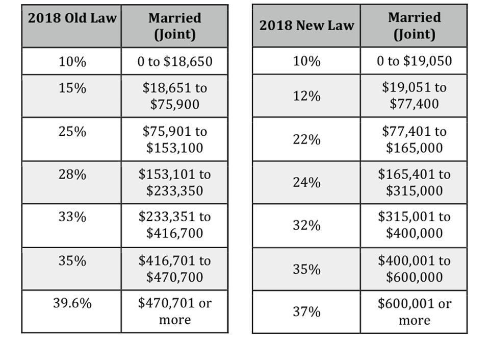 https://files.taxfoundation.org/20180207142513/TaxFoundation-FF567-Updated.pdf
