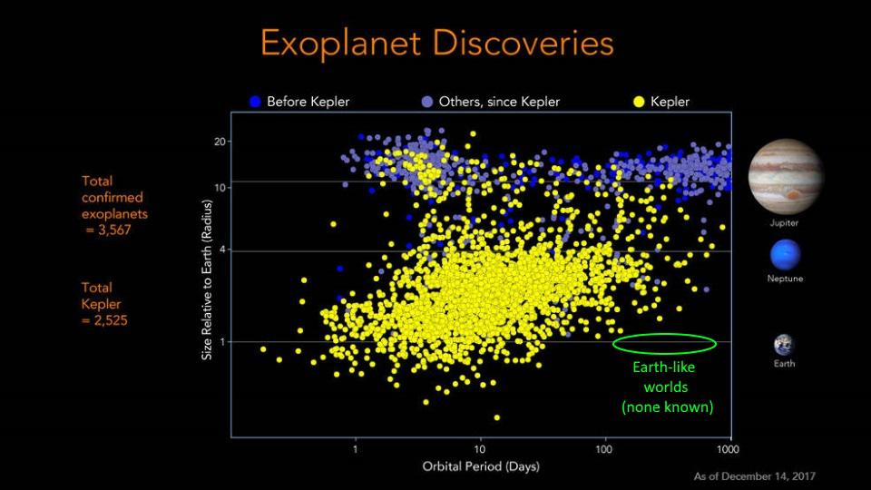 How many potentially habitable exoplanets are there? We still don't know.