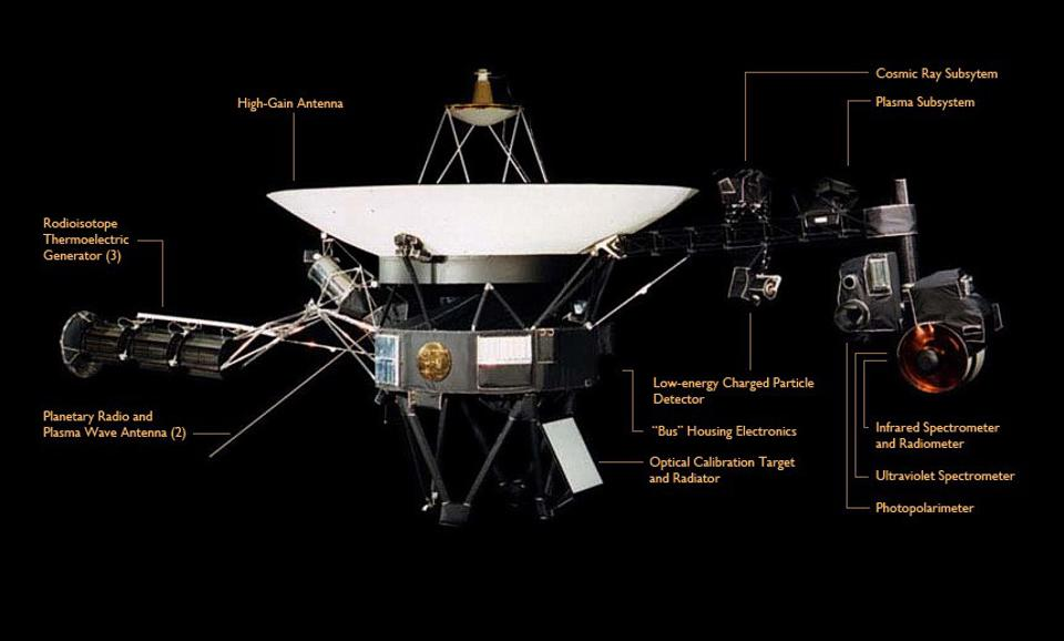 Voyager spacecraft schematics show the instrumentation aboard Voyager 1 and 2.