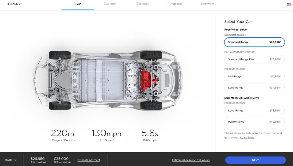 Model 3 pricing