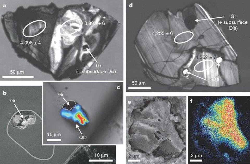 Hadean diamonds embedded in zircon/quartz.