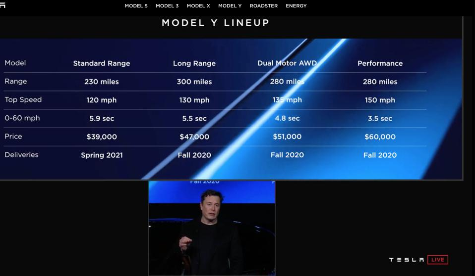 Model Y lineup