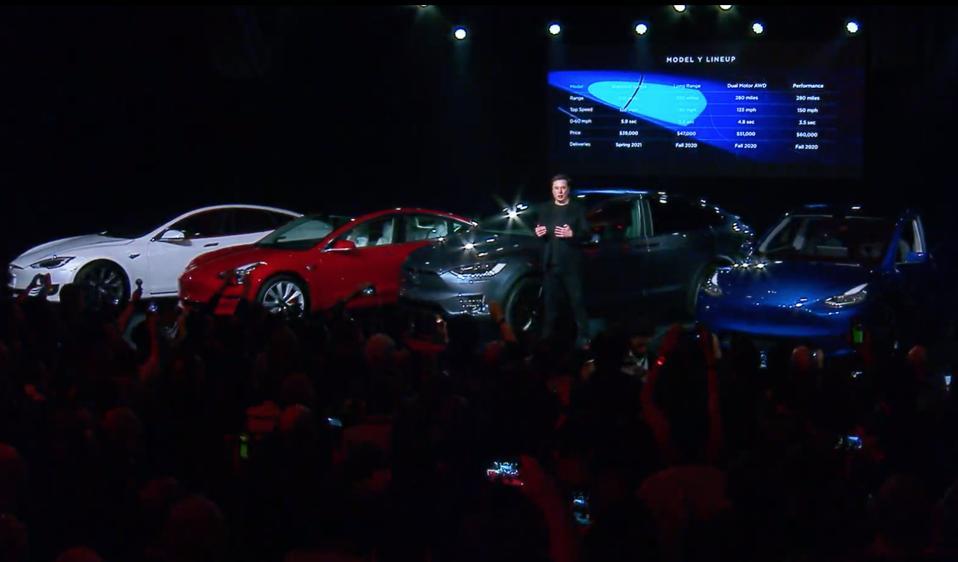 Musk Model Y