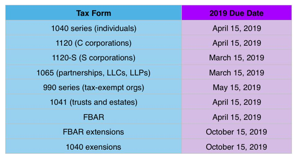 form 1065 extension due date  Taxes From A To Z 11: D Is For Due Dates