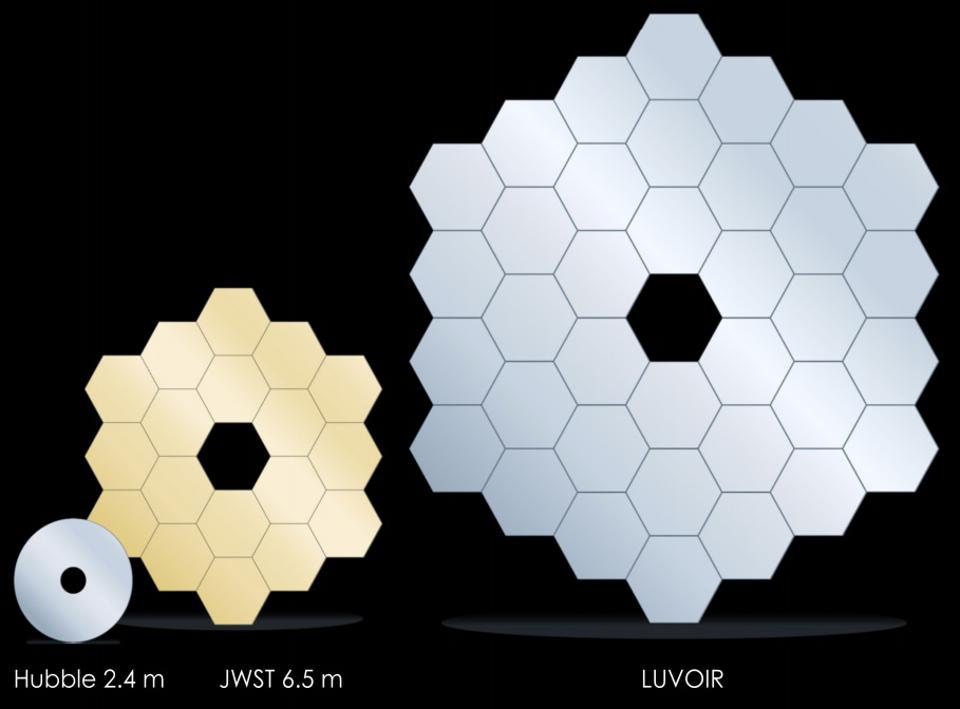 Hubble versus Webb and LUVOIR in terms of size and light-gathering power.