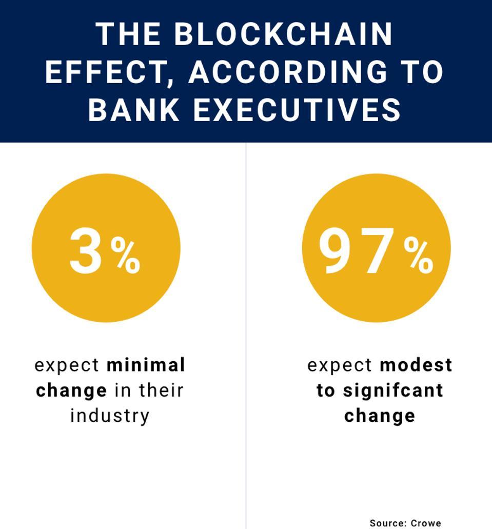 Infographic 5
