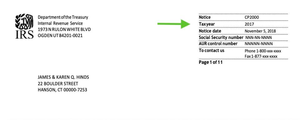 CP 2000 tax year