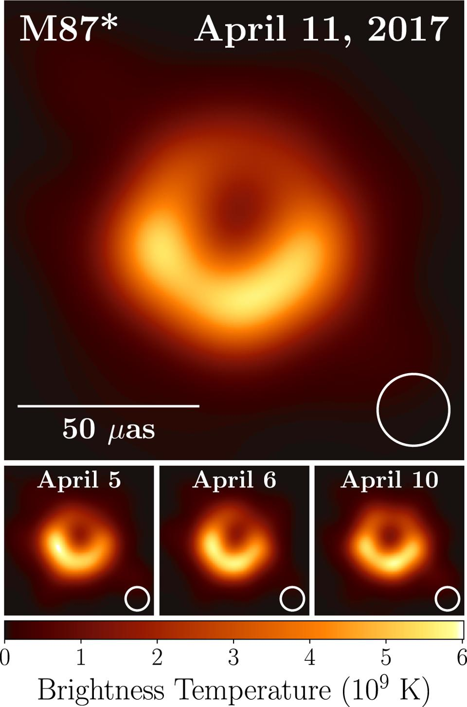 The Event Horizon Telescope's first image achieved resolutions of 22.5 microarcseconds.