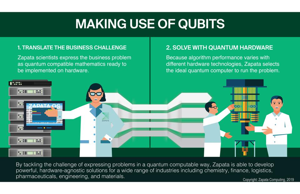 This Startup Just Raised $21 Million To Bring Quantum Computing To