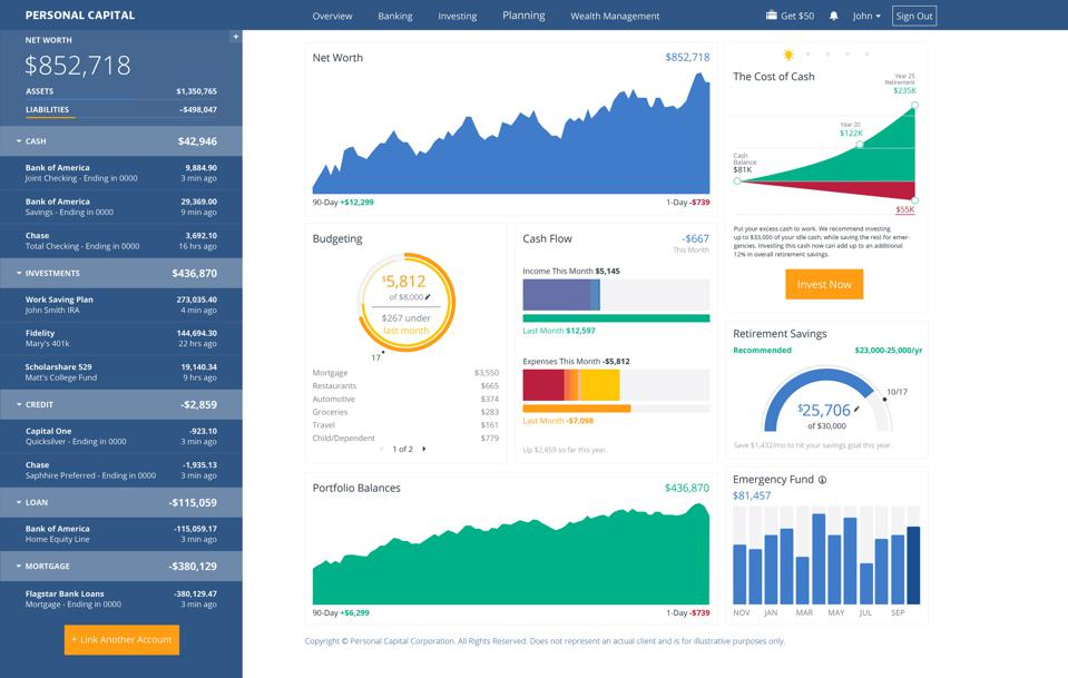 Your free Personal Capital dashboard shows your key financial information in one place, including your total net worth.