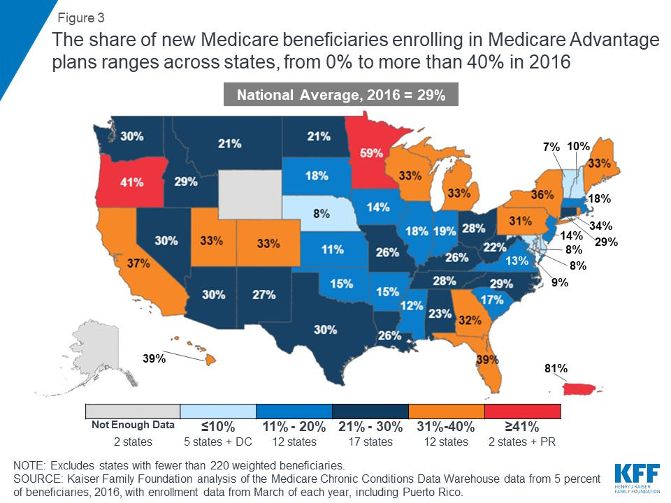 Share of Medicare beneficiaries who enrolled in private plans in 2016