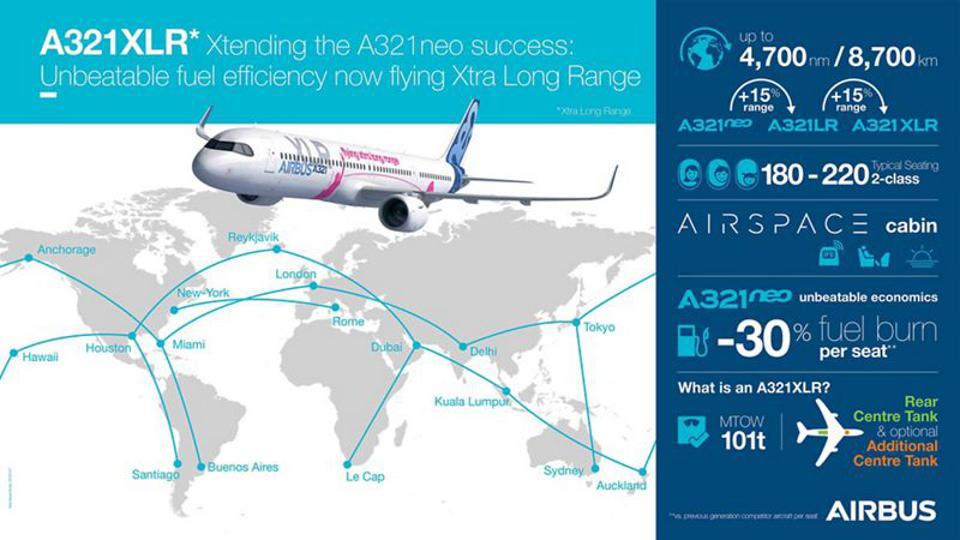 Fact sheet on Airbus A321XLR.