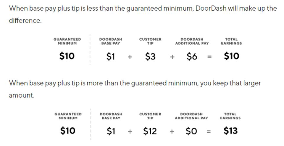 DoorDash pay