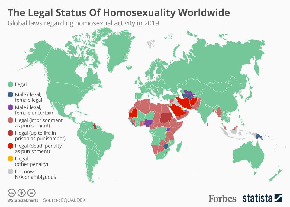 Legal Status of Homosexuality