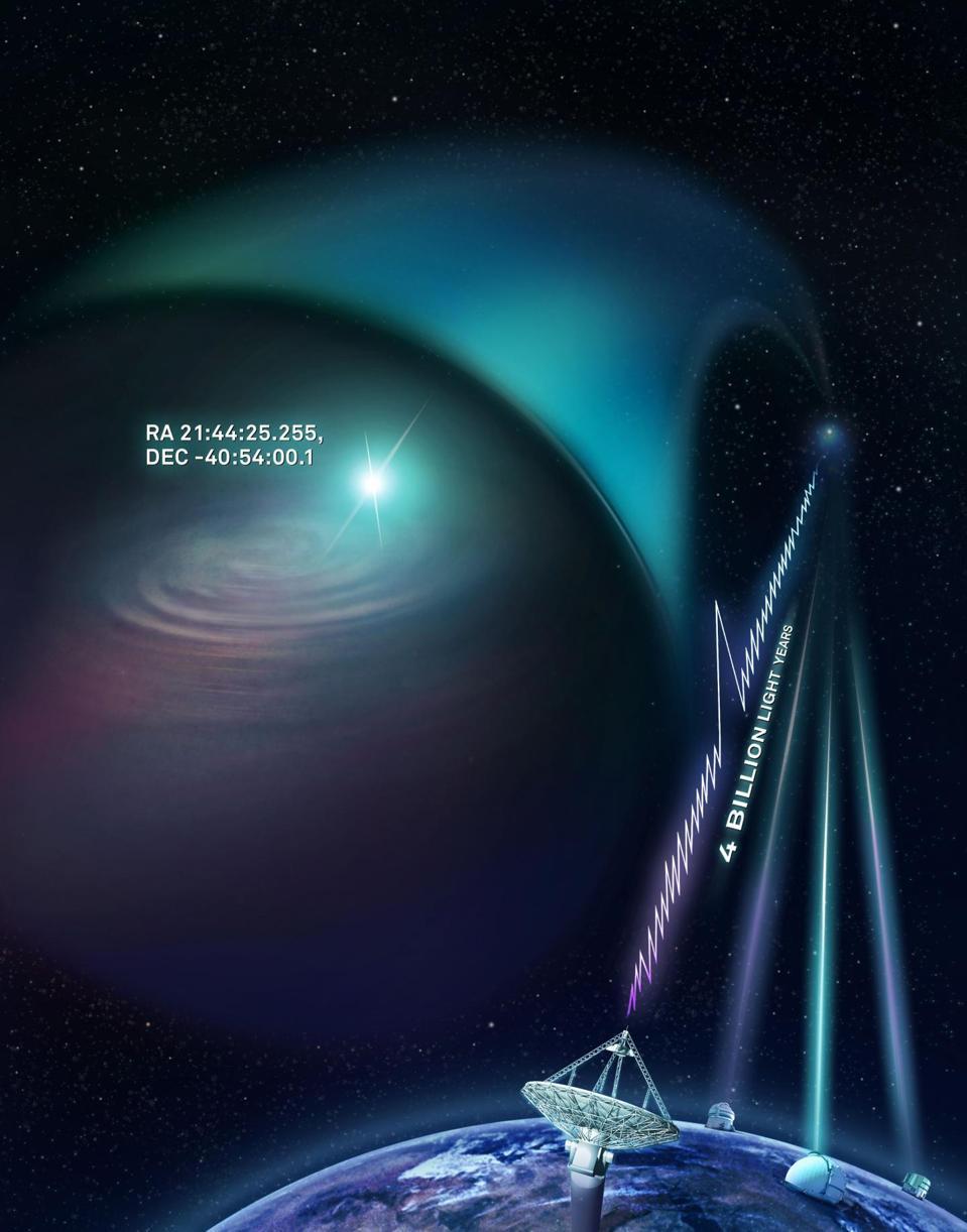 CSIRO's ASKAP telescope finding a fast radio burst and determining its location