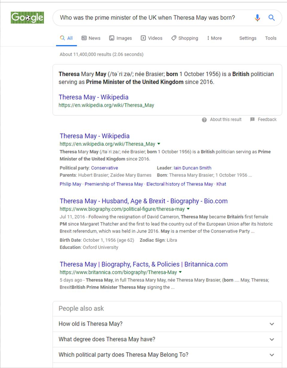 Google being asked who the PM of the UK was, when Theresa May was born.  Over a million hits all tell us when she was born, but don't mention the actual answer to the question (Anthony Eden.)