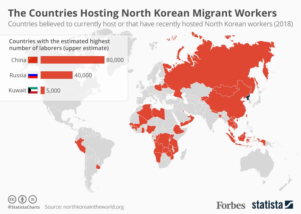 The Countries Hosting North Korean Migrant Workers [Infographic]