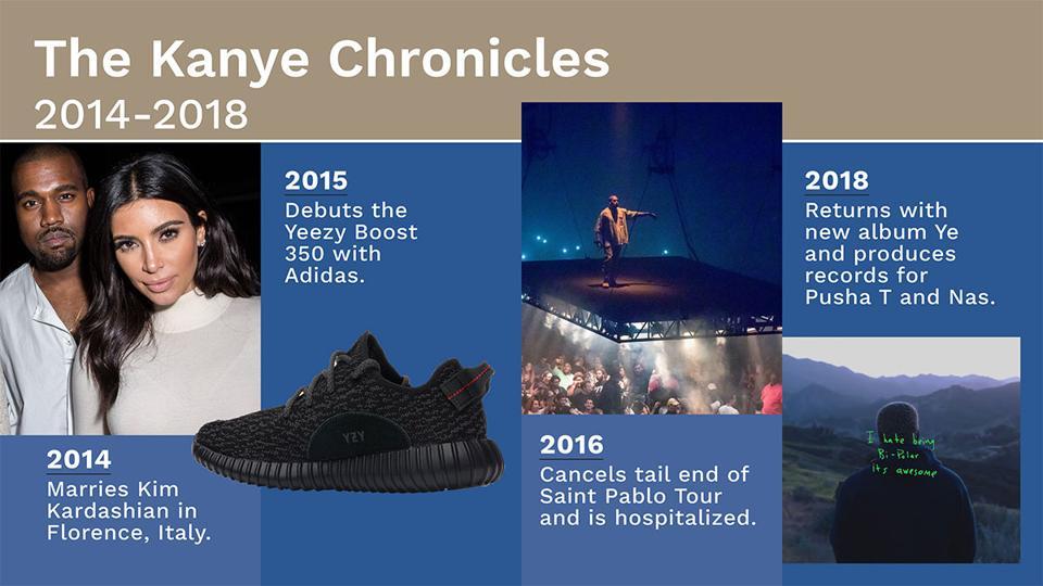 Kanye Chronicles 2014-2018