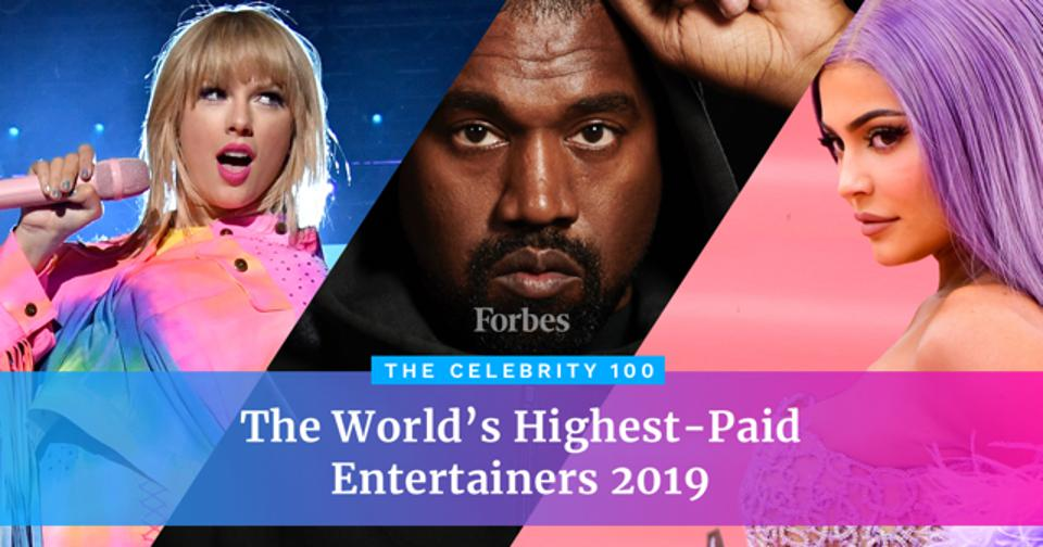 Forbes' 2019 Celebrity 100 list includes Taylor Swift, Kanye West, and Kylie Jenner.