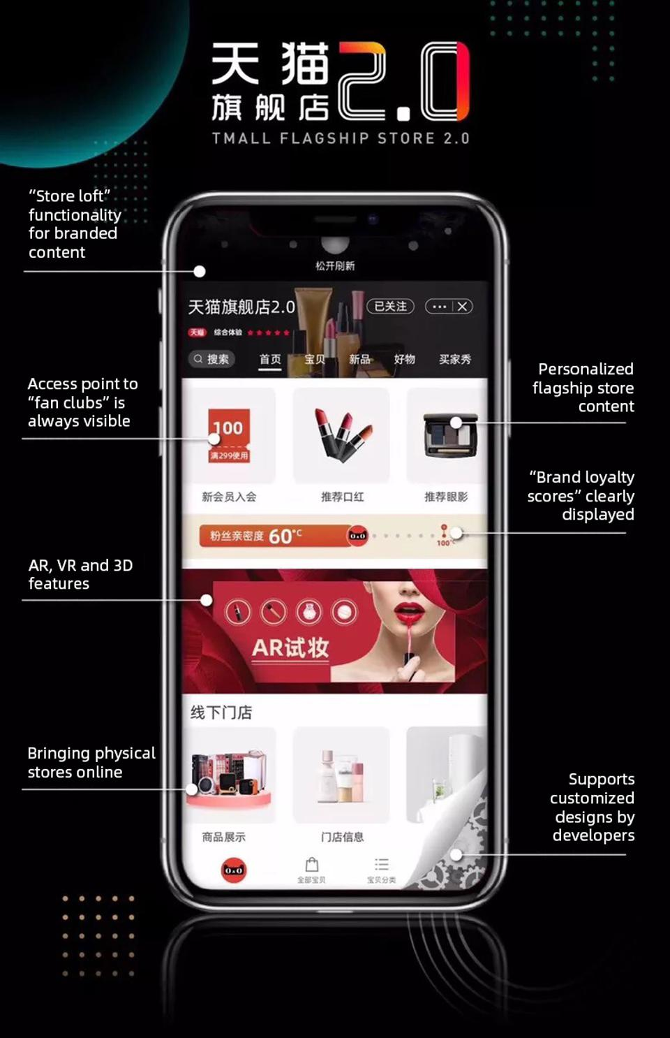 Tmall's Flagship Store 2.0 visually described