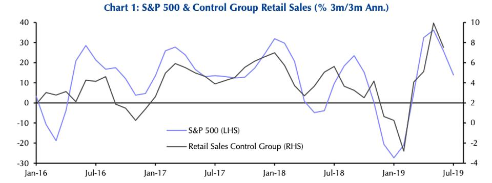 S&P 500 and retail sales control group