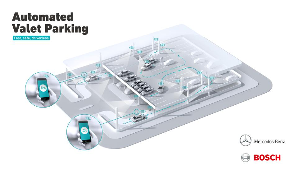 System was approved for general use at the Mercedes-Benz Museum in Stuttgart, Germany