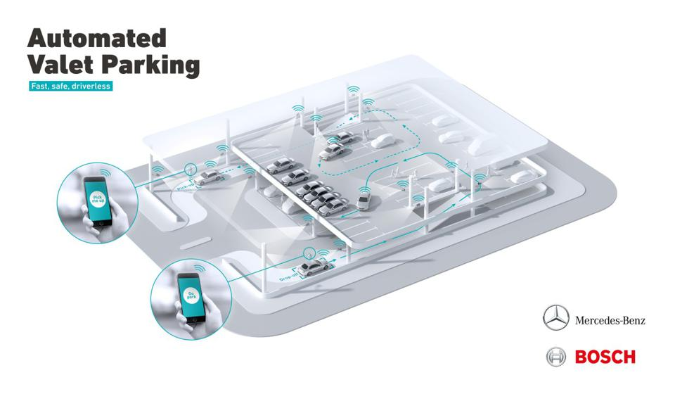 Bosch And Daimler Get Approval To Test Automated Valet Parking In Stuttgart