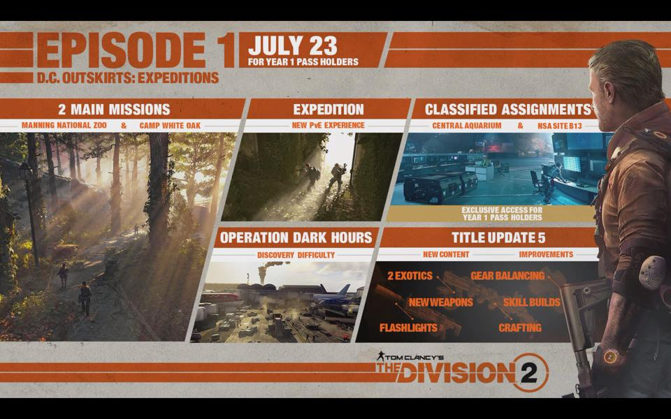 The Division 2's Outskirts DLC Is Live With A Truly Massive