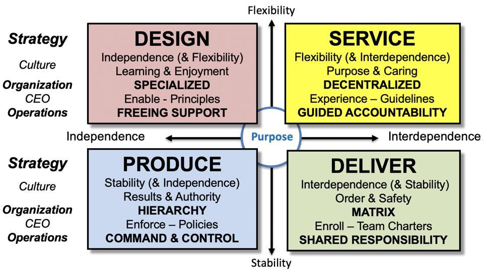 Point of Inflection Strategic Framework