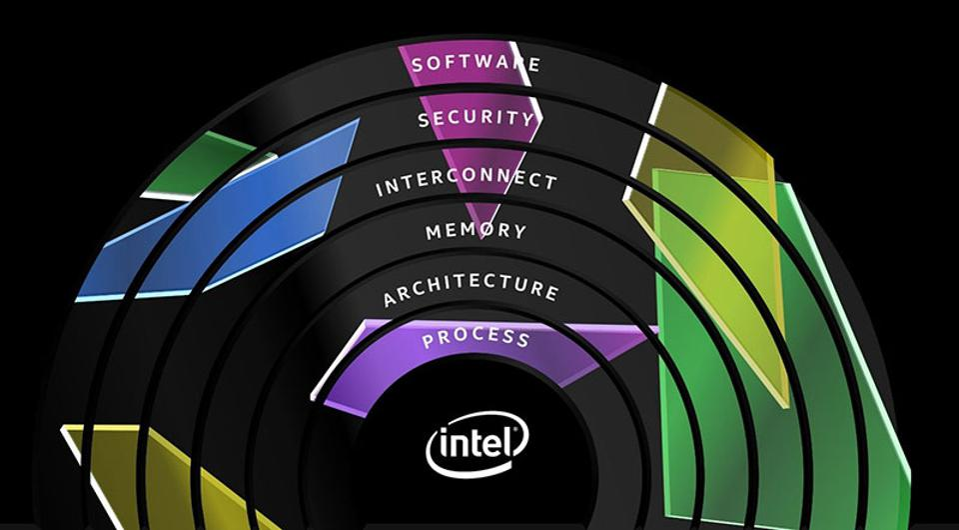 Intel's Six Pillars Of Innovation