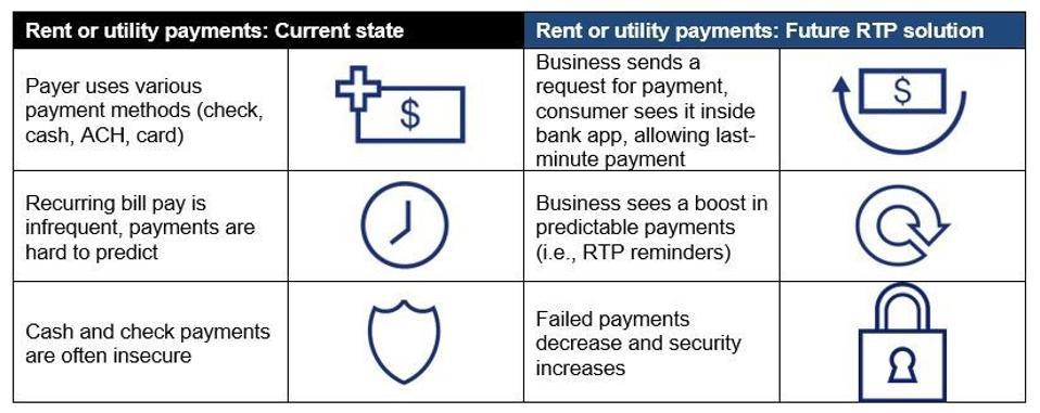 U.S. Bank chart