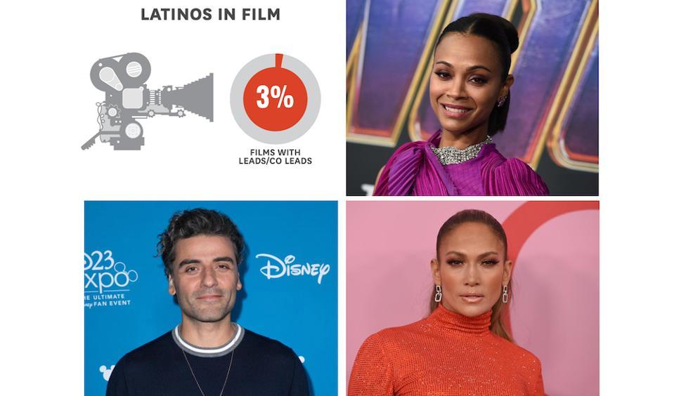 Latinos in film